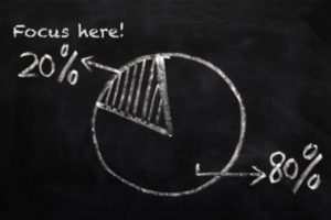 Graph of the secret to growing a successful dental practice