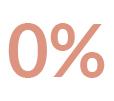 0% interest dental financing marketing