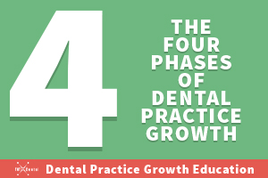 How to get more new dental patients and grow your practice